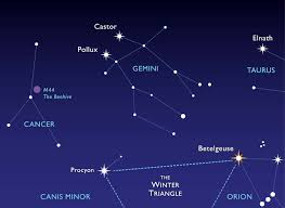 Online Star Chart Gemini The Twins Monline