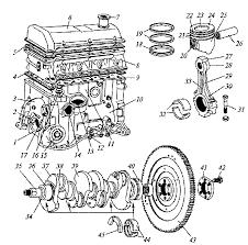 Реферат Механизмы автомобильного двигателя com Банк  Механизмы автомобильного двигателя