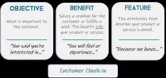 Product Feature Benefit Chart The Sales Process Step Two Advancing The Sale Hotel Online