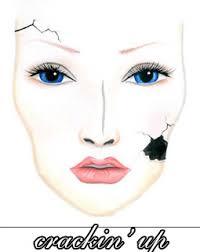 mac cosmetics makeup face charts