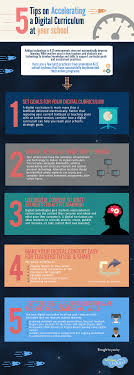 ways to accelerate your digital curriculum brilliant or insane tips on accelerating a digital curriculum in your school infographic