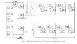 Курсовая Проектирование сети ЭВМ Скачать Курсовая Проектирование сети ЭВМ