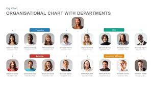 Org Chart With Photos Organizational Chart Powerpoint Template With Departments