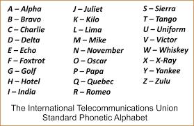 Army Phonetic Alphabet Chart Aviation Phonetic Alphabet Chart Bedowntowndaytona Com