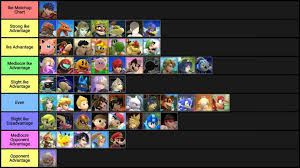Marth Matchup Chart Ike Matchup Chart Smash Amino
