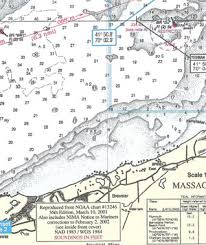 Hot Spots Brewster Flats Ma The Fisherman Magazine