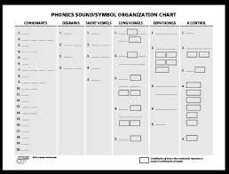 Blank Phonics Sound Symbol Chart Small