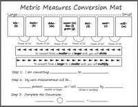 34 Best Metric Images Math Measurement Teaching Math 5th