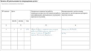 Сокращение декретницы при сокращении штата ru Дозволение в трудовом праве