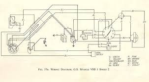vespa wiring diagrams vespa wiring diagram gs vsb1b21