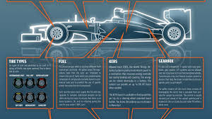 Formula 1 Chart Car Incredible Formula Car Specs This Chart Explains Why