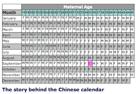 11 Prototypic Pregnancy Chinese Baby Calendar