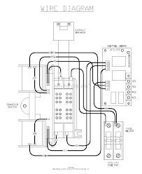 wiring diagram for generac transfer switch wiring diagram long 200 automatic transfer switch wiring diagram wiring diagram var generac auto transfer switch wiring diagram wiring