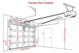 electric garage doorsBrilliant Electric Garage Door Quote B24 for Your Garage Planning