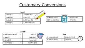 Fluid Conversion Chart Measurements Conversion Charts Volume