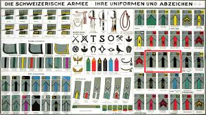 Armed Forces Insignia Chart Punctilious Swiss Army Rank Indian Air Force Rank Chart Wwii