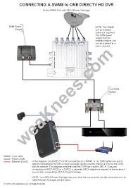 directv swm wiring diagrams and resources wiring a swm8 1 dvr and deca router package