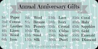 one year wedding anniversary gifts for him lovely wedding gift ideas for him wedding ideas