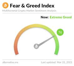 I do not think that bitcoin will rise because there are many people who have a lot of it when people lack bitcoin and when the owners of companies become. Crypto Fear Greed Index Bitcoin Sentiment Alternative