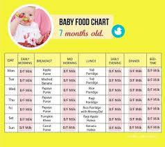 Food Chart For A 7 Month Old Baby Tinystep 7 Month Old