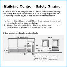 acorn safety glazing