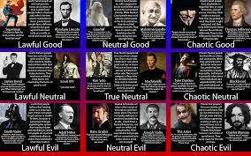 Chaotic Neutral Chart Test Lawful Neutral Chaotic X Good Neutral Evil X Fiction