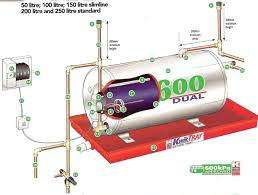 correct installation of hot water electric geyser housecheck 120-volt water heater wiring' at Geyser Wiring Diagram