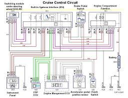 peugeot 1007 wiring diagram explore schematic wiring diagram \u2022 peugeot 1007 door wiring diagram peugeot 1007 wiring diagram example electrical wiring diagram u2022 rh huntervalleyhotels co peugeot 1007 door wiring diagram peugeot 1007 sliding door