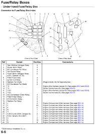 2008 honda civic fuse box diagram meteordenim