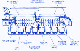 index of wp content uploads 2016 11 buick park avenue 1996 abs fuse box diagram 300x190 gif