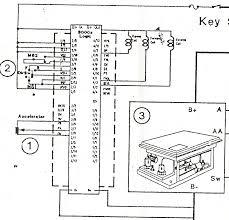 fork lift motor wiring diagram wiring diagram fork lift coil wiring diagram wiring diagram new