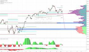 Spy Stock Quote 35 Amazing SPY Stock Price And Chart TradingView