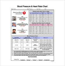 9 Blood Pressure Chart Templates Free Sample Example