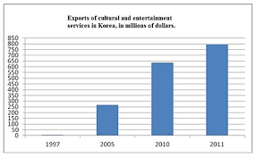 Kpop Popularity Chart K Pop Wikiwand