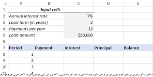 Amortization Charts Printable Create A Loan Amortization Schedule In Excel With Extra