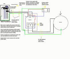 59 super 3 pole circuit breaker wiring peeblescreativeplace2014 Main Breaker Panel Wiring Diagram 3 pole circuit breaker wiring awesome 40 new single phase 3 wire motor wiring diagram of