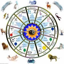 Astrology Basics Gina Piccalo Astrology