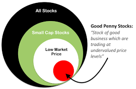 penny stocks top low small cap