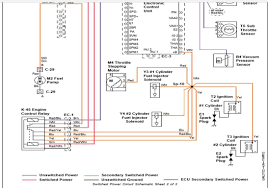 john deere 644b wiring harness diagram wiring diagram john deere 644b wiring harness diagram go wiring diagramjohn deere 5220 wiring harness diagram wiring diagram