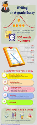 17 best ideas about essay writing tips essay tips educational technology infographics