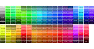 Learn to use the color swatch panel on adobe illustrator what is a color swatch? Sublimation Rgb Colour Palette Download