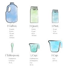 Liters To Gallons Chart How Many Quarts In A Gallon Ounces In A Gallon Chart Oz To