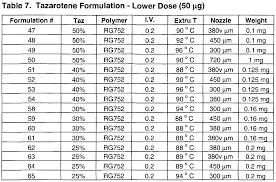 Accutane Dosage By Weight