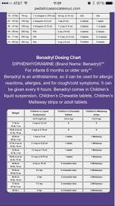 42 Unexpected Benadryl For Infants
