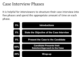 interview case types of questions student success centre western university