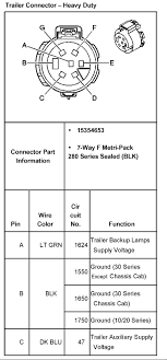 gmc sierra trailer wiring diagram diagram 2003 gmc sierra trailer wiring harness diagram and hernes