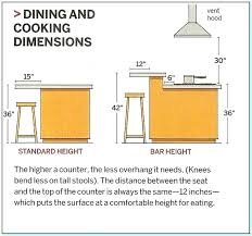 standard kitchen island height standard kitchen island bar height standard kitchen island pendant height