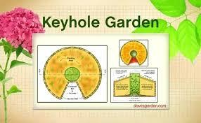 Keyhole Garden Design Stunning Keyhole Garden Design Mandala Dredanslpentuco