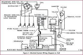 1953 ford jubilee generator wiring wiring diagram Ford NAA Wiring-Diagram wiring diagram for 1953 ford jubilee ideath club 1953 ford backup light wiring 1953 ford jubilee generator wiring