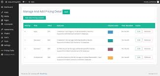 table design css. Easy Pricing Table Plugin Creates Beautiful Responsive For Css Design Examples S